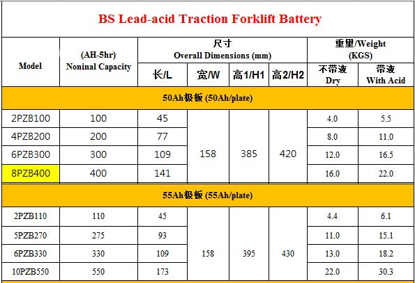 2V Traction Forklift battery